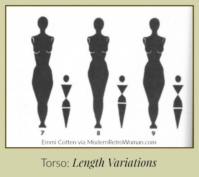 Clothes Make Magic Figure Chart Torso Length Variations ModernRetroWoman.com